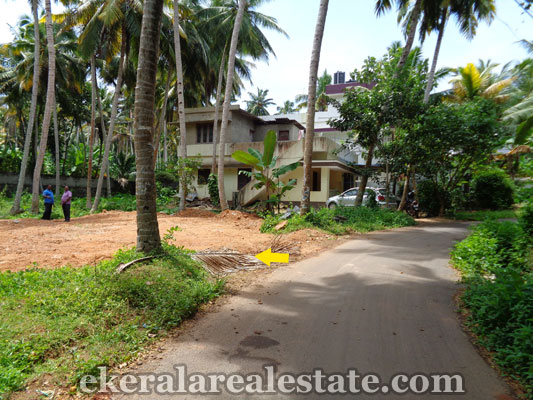 Kovalam Real estate Kovalam Properties House plots in Kovalam Trivandrum